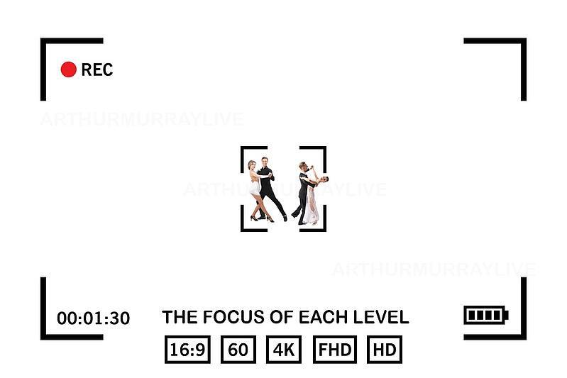 bronze-tips-focus-of-each-level