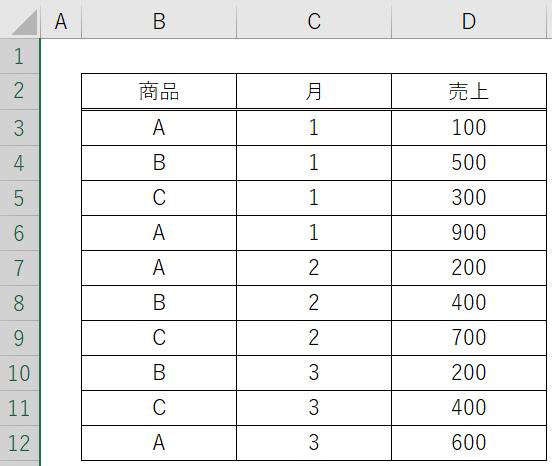 エクセル(Excel)SUMIFS関数の使い方例(条件一致)