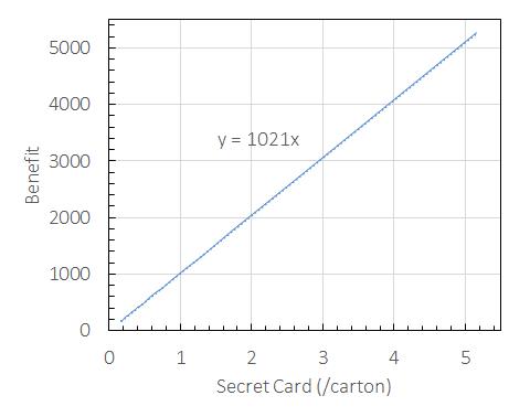 遊戯王スターターデッキ2018の秘蔵レアカード売却期待値