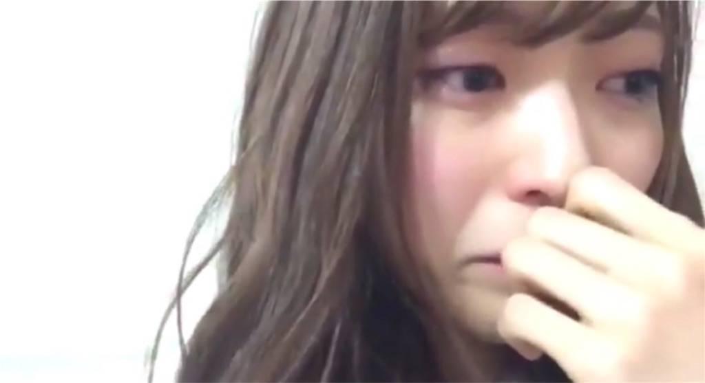 随時更新】NGT48山口真帆の事件まとめ - ジョー会・関与メンバー・文春 ...