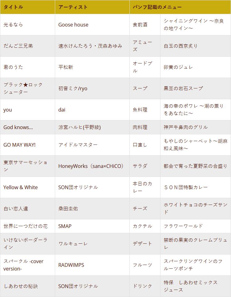 f:id:mochiyu7uta:20210124031432p:plain