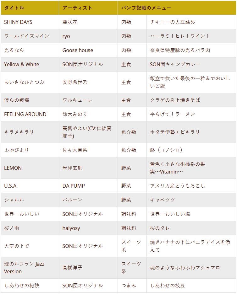 f:id:mochiyu7uta:20210124052200p:plain