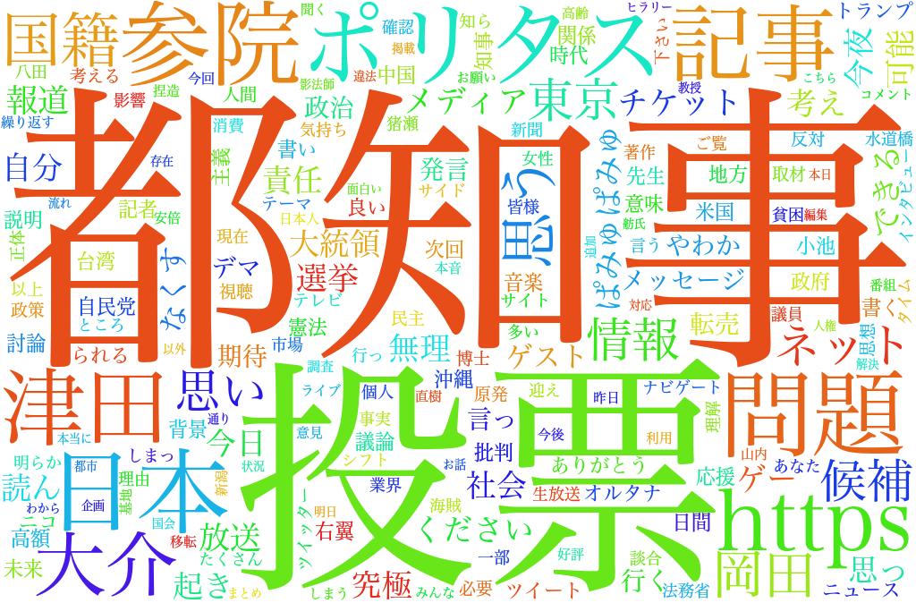f:id:mochizuki_p:20161001231845p:plain