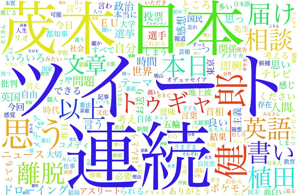 f:id:mochizuki_p:20161001231853p:plain