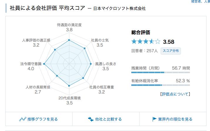 f:id:mochizuki_p:20161202210000p:plain