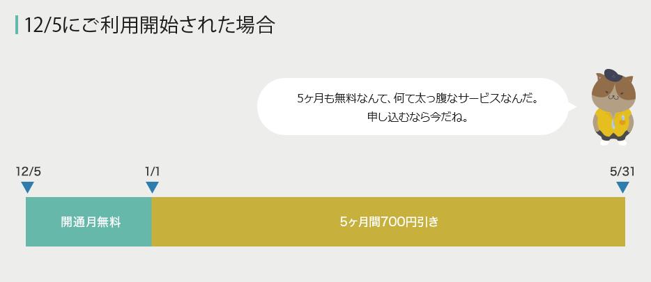 f:id:mochizuki_p:20170204155152p:plain