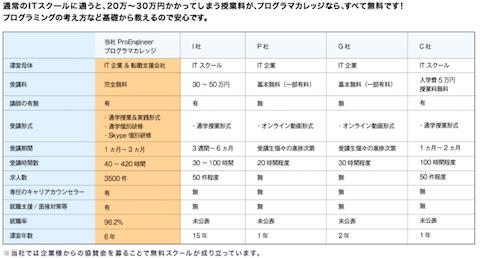 f:id:mochizuki_p:20170525134324p:plain