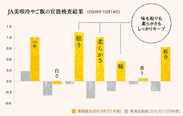 f:id:mochizuki_p:20170704141552p:plain