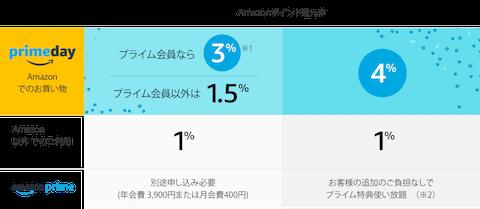 f:id:mochizuki_p:20170705190154p:plain