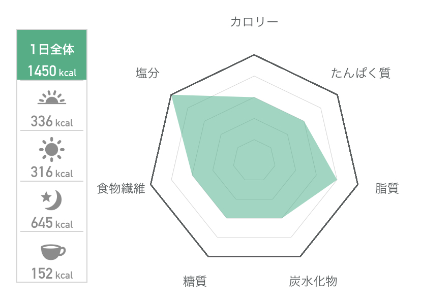 f:id:moco_oki:20210409235007j:plain
