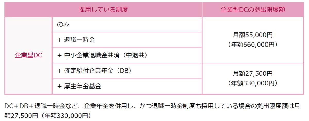 f:id:mocobuta:20200309213252p:plain