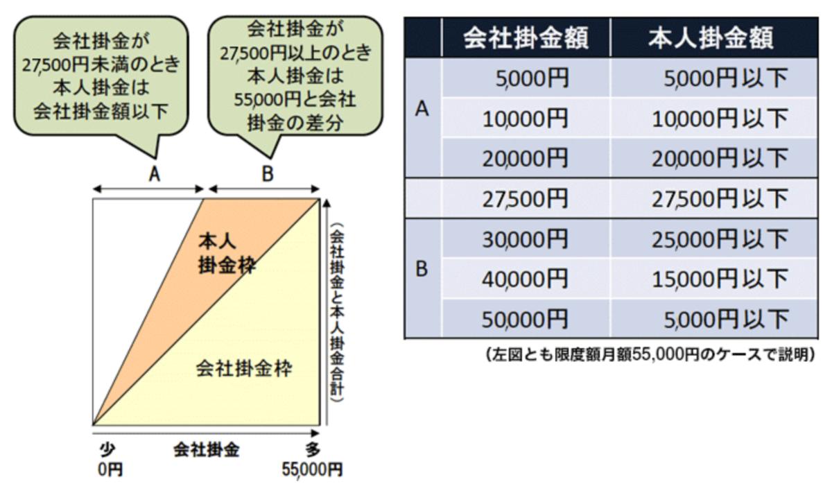 f:id:mocobuta:20200309223635p:plain