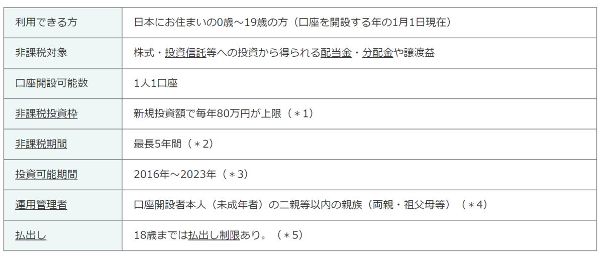 f:id:mocobuta:20200316145728p:plain