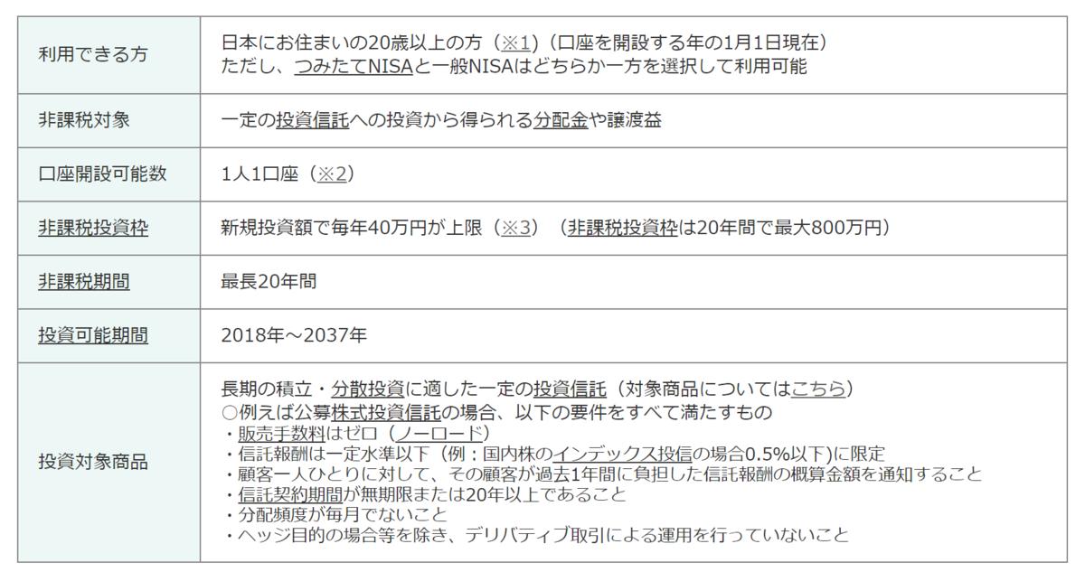 f:id:mocobuta:20200316150440p:plain