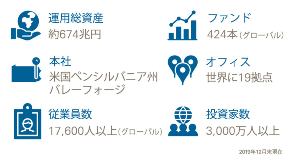 f:id:mocobuta:20200324145043p:plain