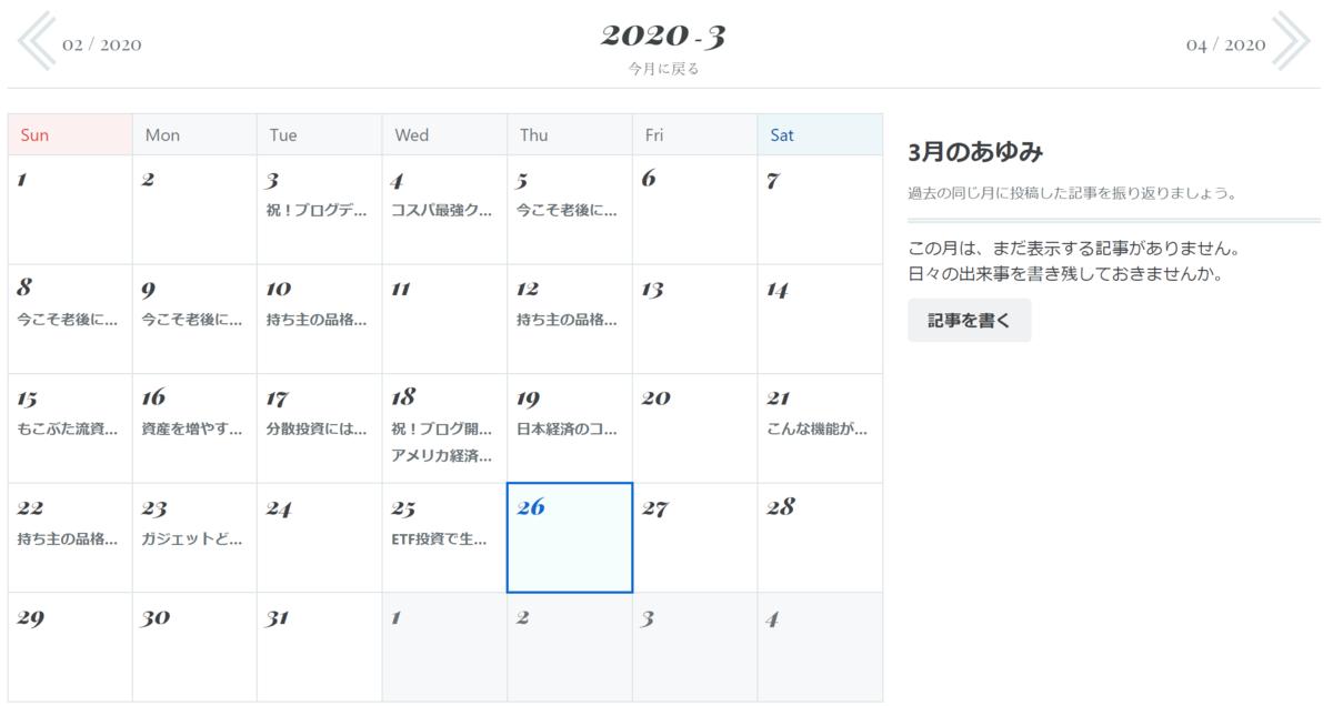 f:id:mocobuta:20200326224744p:plain
