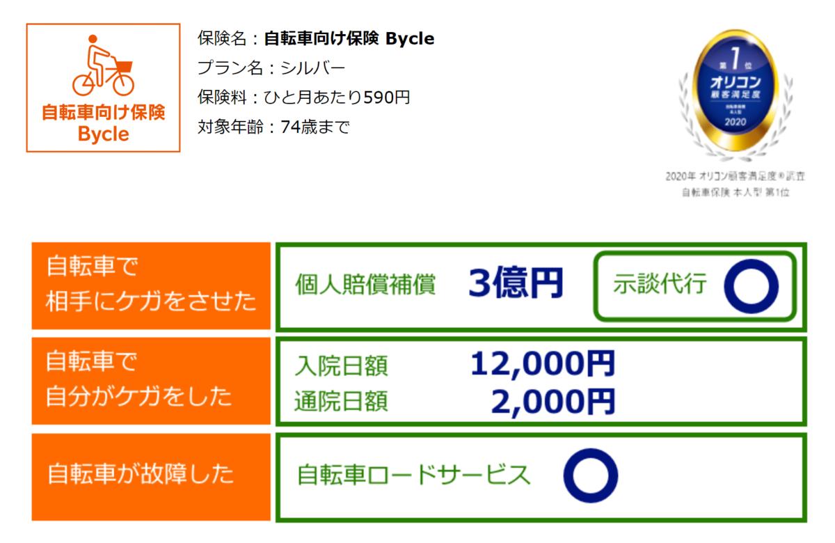 f:id:mocobuta:20200331211611p:plain