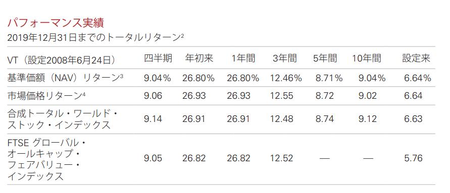 f:id:mocobuta:20200401214145p:plain