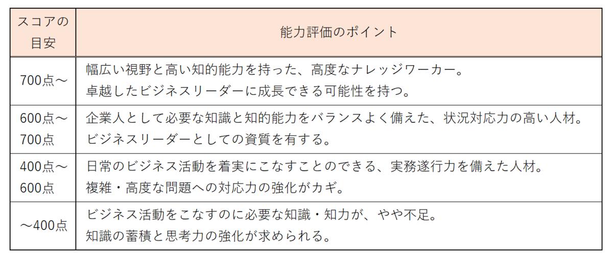 f:id:mocobuta:20210129150134p:plain