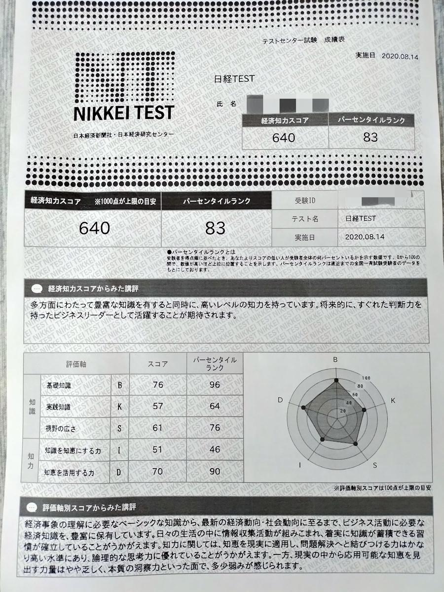 f:id:mocobuta:20210129152158j:plain