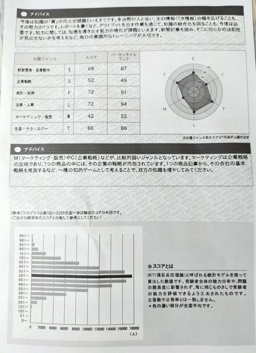 f:id:mocobuta:20210129152242j:plain
