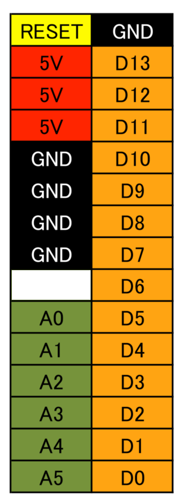 f:id:mod0:20190611221612p:plain