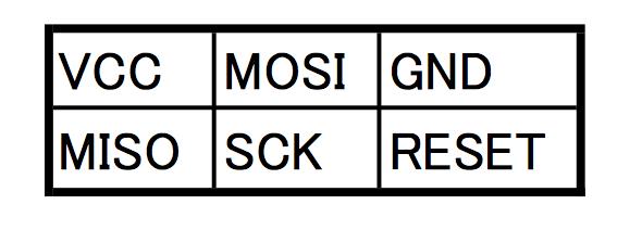 f:id:mod0:20190611222644p:plain