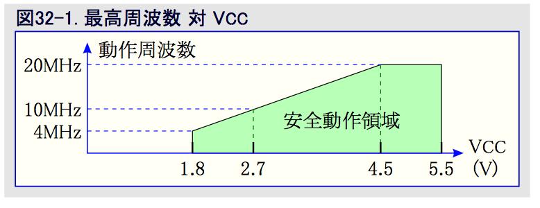 f:id:mod0:20200201222444p:plain