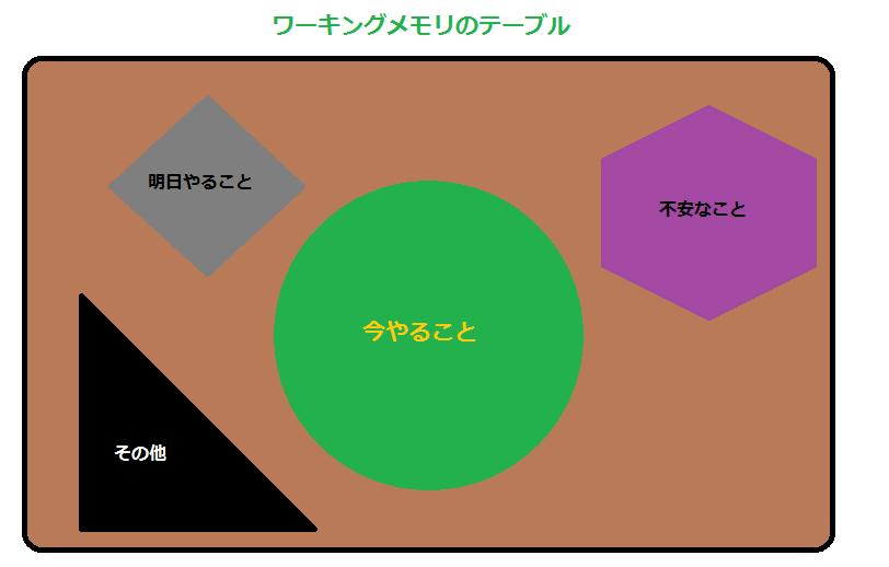 f:id:modest_kEy_V:20201105000818p:plain
