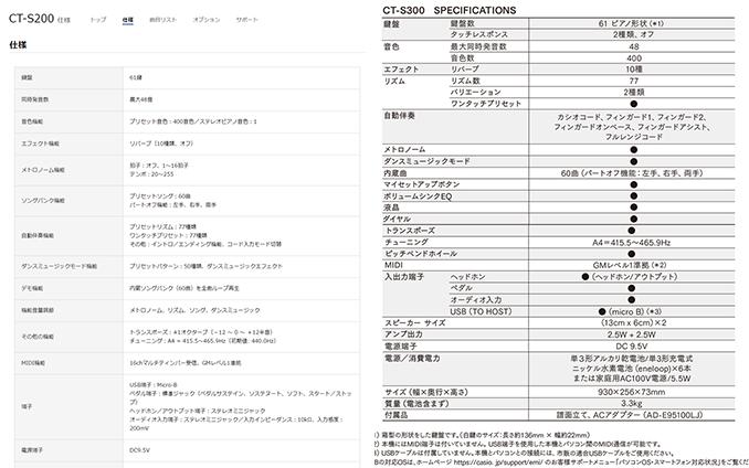 f:id:moetsukiro:20191018054852p:plain