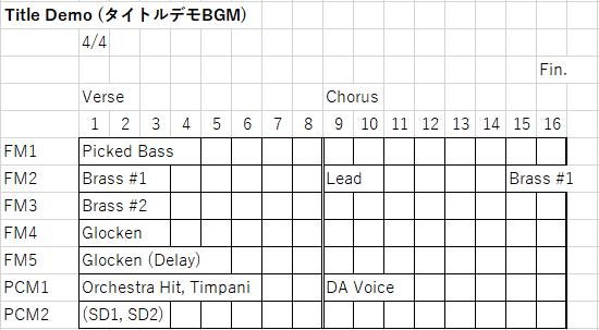 f:id:moetsukiro:20201101095224p:plain