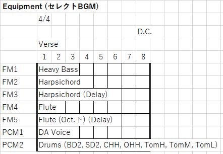 f:id:moetsukiro:20201101095615p:plain