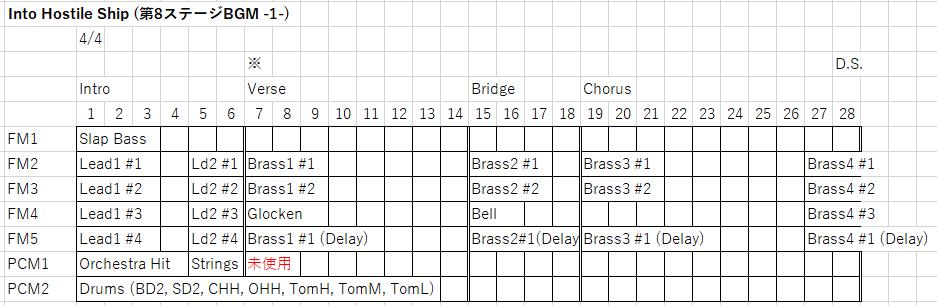 f:id:moetsukiro:20201101095842p:plain
