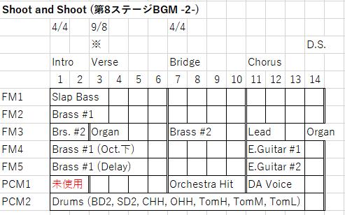 f:id:moetsukiro:20201101100028p:plain