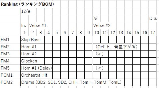 f:id:moetsukiro:20201101100421p:plain