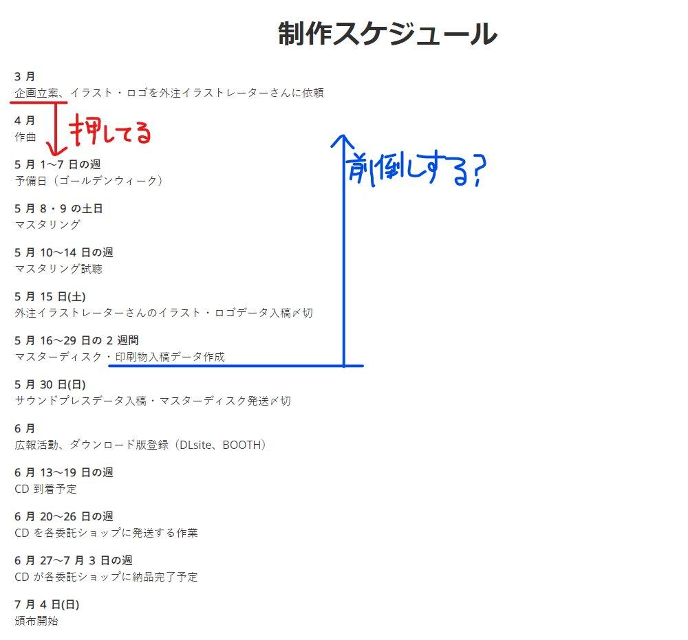 f:id:moetsukiro:20210412050336p:plain