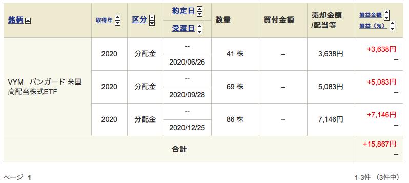 f:id:mofu-log:20210208185437p:plain
