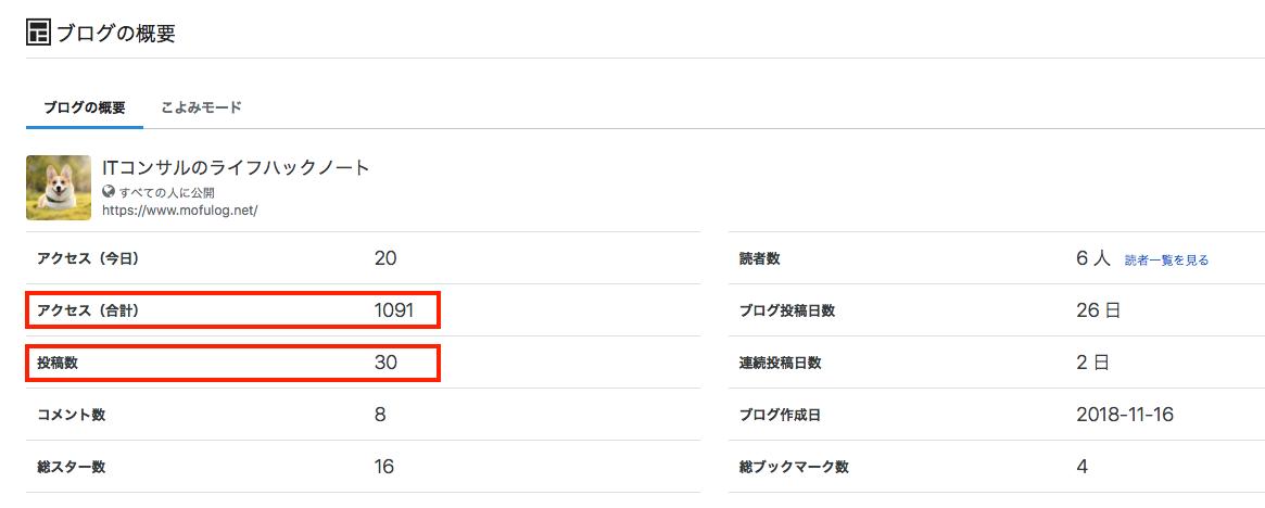 f:id:mofu-log:20210228113950p:plain