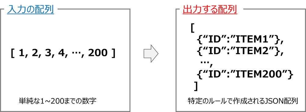 f:id:mofumofu_dance:20200811233928p:plain