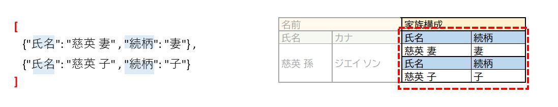 f:id:mofumofu_dance:20200903202729p:plain