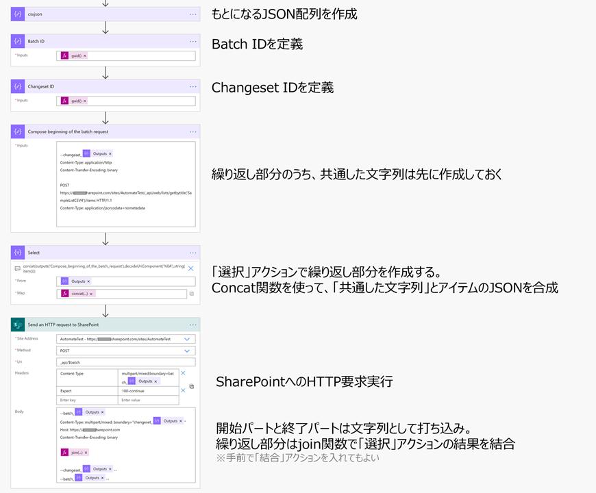 f:id:mofumofu_dance:20201019010645p:plain