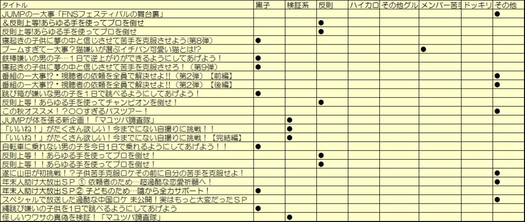 f:id:mofumofusamo:20170122144056p:plain