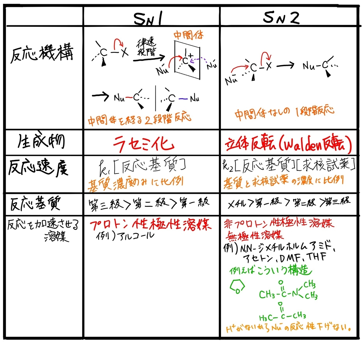 f:id:mofumushi:20210210111830j:plain