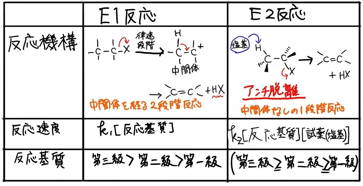 f:id:mofumushi:20210210144537j:plain