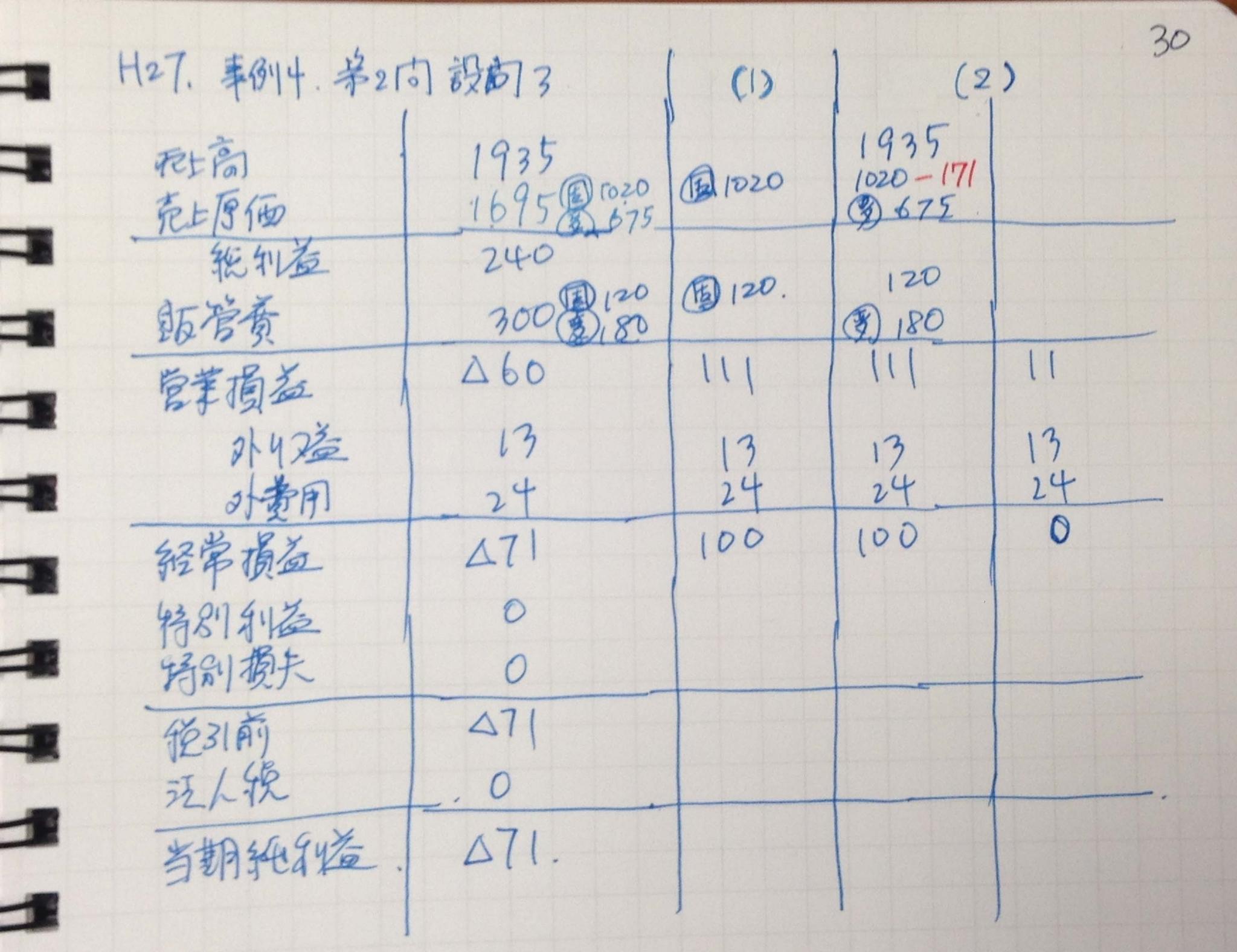 f:id:mogami74:20170926094340j:plain