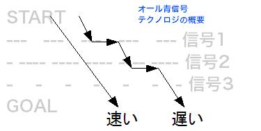 f:id:moge560:20100424223309p:image:right