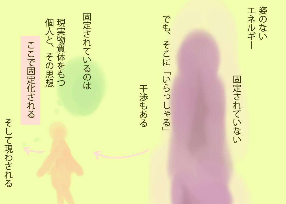 f:id:mogiha:20170713101420j:plain