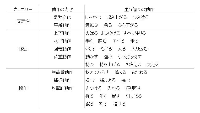 f:id:mogiya:20170523224021p:plain