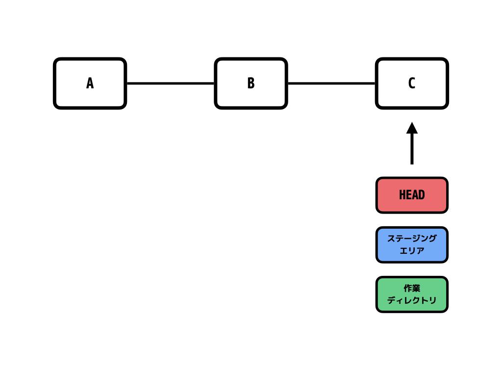 f:id:mogulla3:20200412203637j:plain