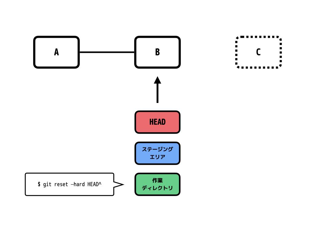 f:id:mogulla3:20200412204241j:plain